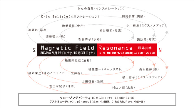 Magnetic Field Resonance -磁場共鳴-